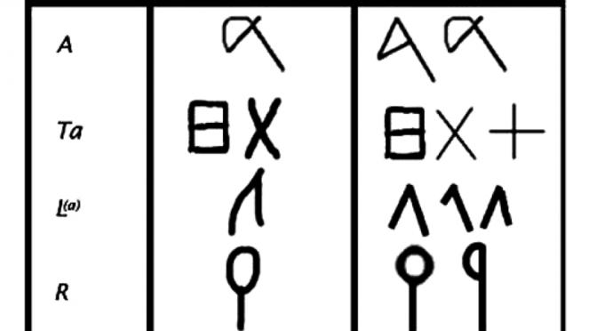 Análisis comparativo de los signos grabados en un hueso datado en más de 6000 años, hallado en la Coruña (copyrigth: Georgeos Díaz-Montexano).