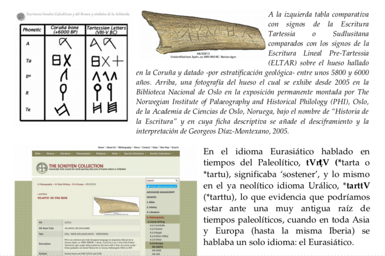 Origen del nombre de Tartessos Consideraciones etimológicas Por Georgeos Díaz-Montexano, Historical-Scientific Atlantology Adviser for National Geographic, Emeritus President of Scientific Atlantology International Society (SAIS), Accepted Member of The Epigraphic Society.