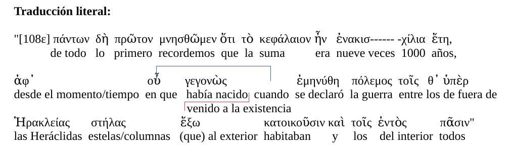 Traducción Literal e interlineal del Critias 108e