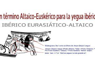 Términos prehistóricos eurasiático-altaicos para 'yegua' y 'caballo' en el ibero y en el euskera y en lenguas indoeuropeas occidentales.