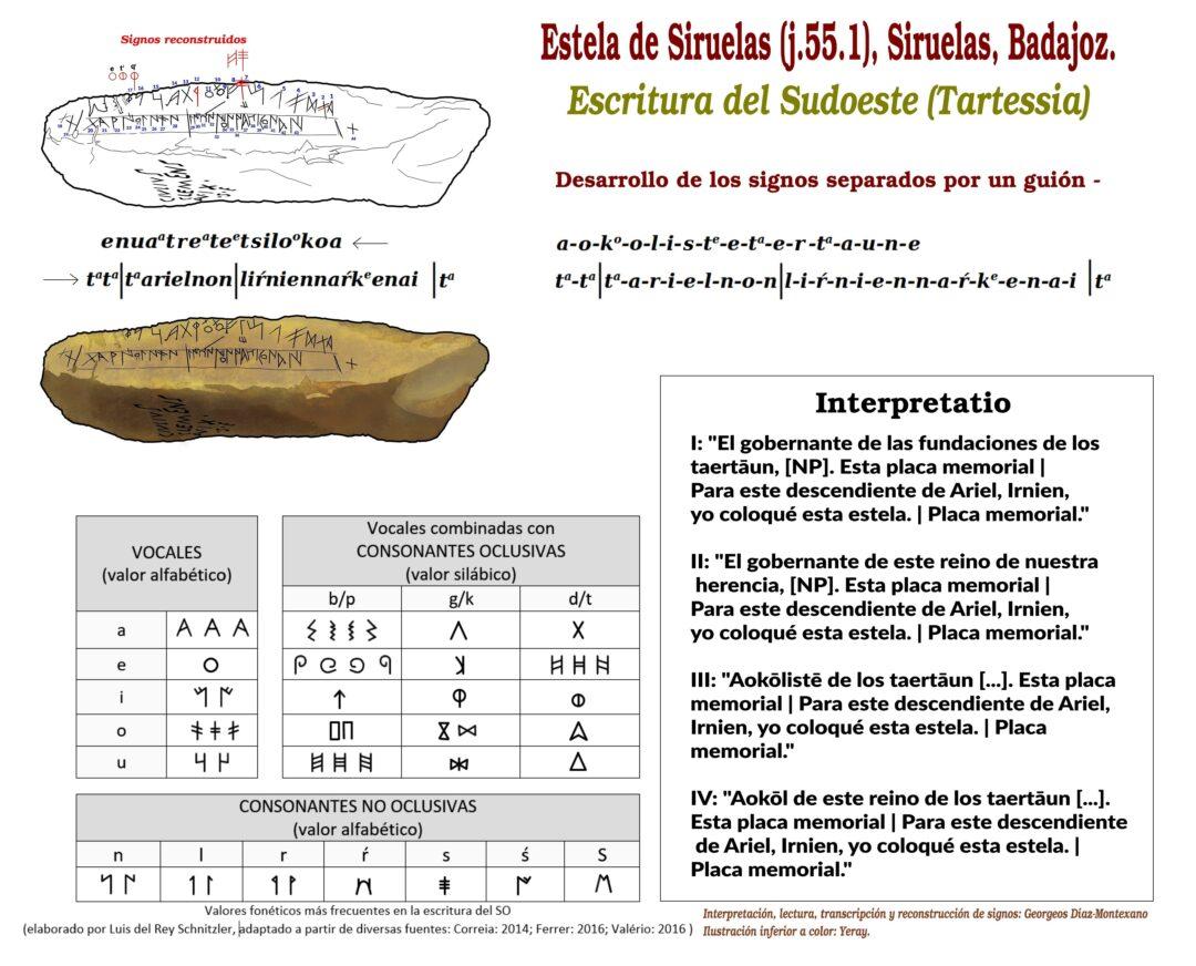 Interpretación epigráfica de la Estela de Siruelas (Badajoz).