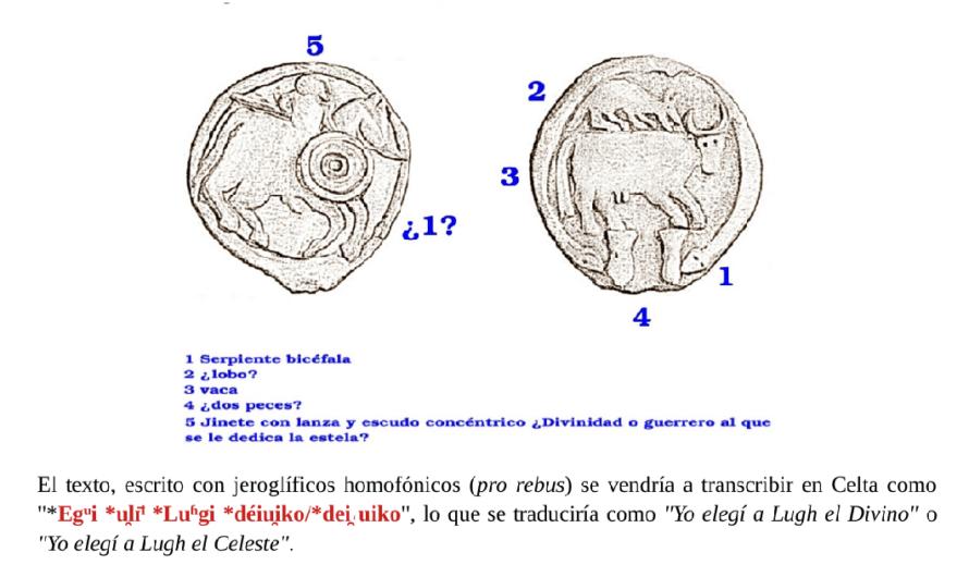 Estela funeraria celtibérica de Clunia. Jeroglíficos homofónicos (pro rebus) en la civilización celtibera.